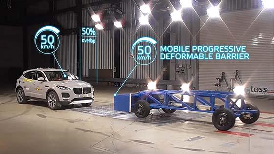 Euro NCAP מציג פרוטוקול מבחן חדש לרכבים לשנת 2020