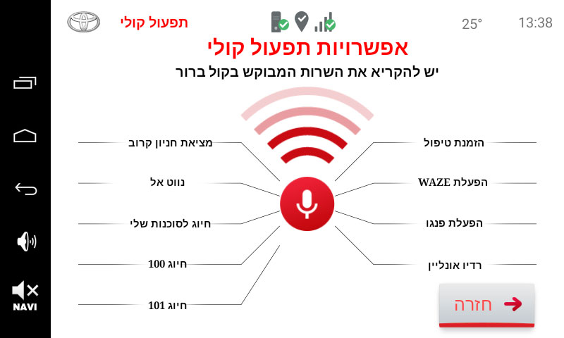 טויוטה CONNECTED דור שני