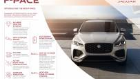 Jag_F-PACE_21MY_Overview_Infographic_150920