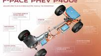 Jag_F-PACE_21MY_PHEV_Powertrain_Infographic_150920